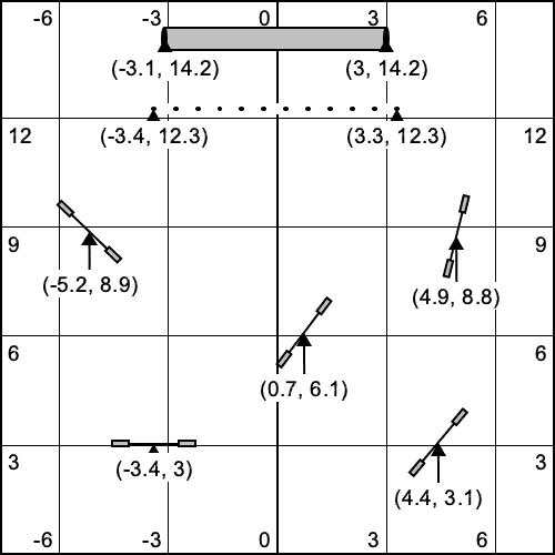 Couse Setup Diagram 15 m x 15 m