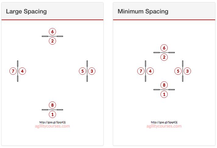 Basic box jump sequence