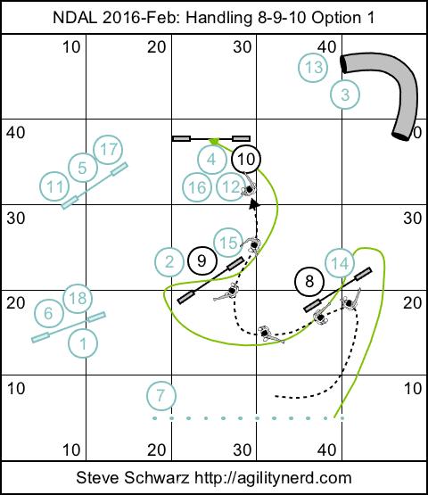 Handling obstacles 8-9-10