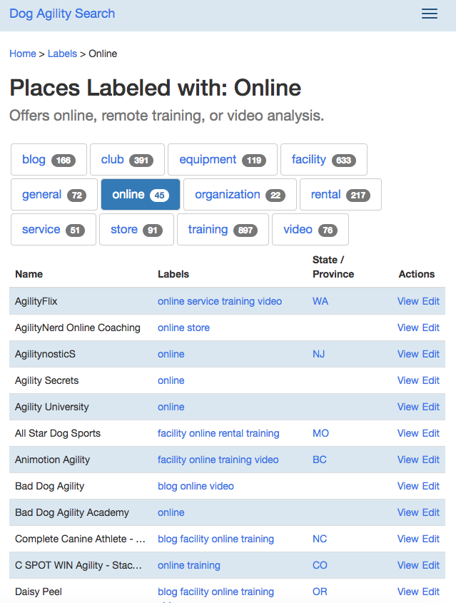 Screenshot of Googility.com's page showing websites with online trainers.
